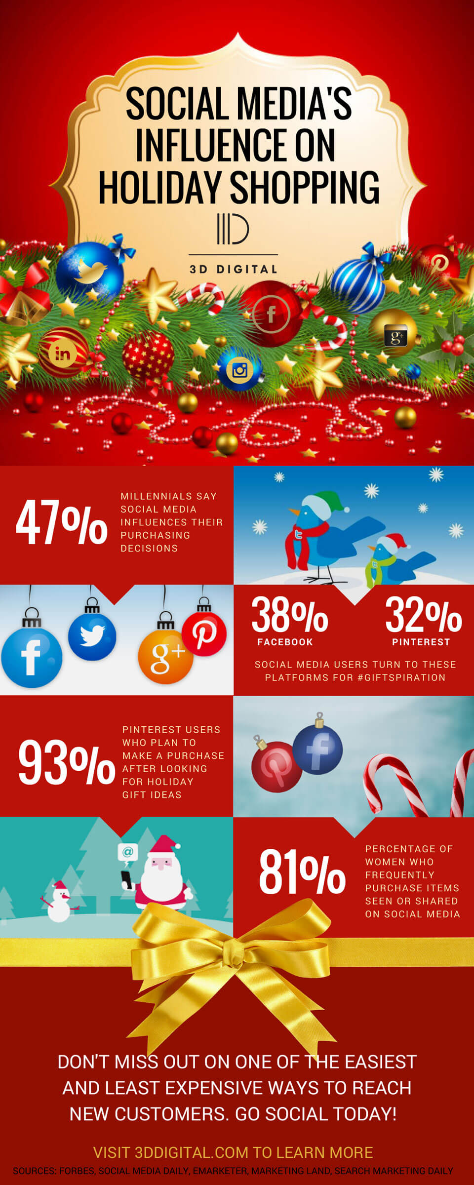 social media's influence on holiday shopping